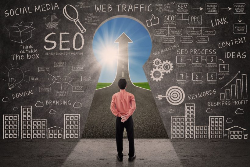 5-stopniowa lista kontrolna do wyboru właściwej platformy marketingowej dla Twojego biznesu